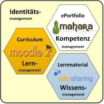 Logo-LernKompetenzWissensManagement-Icon.jpg